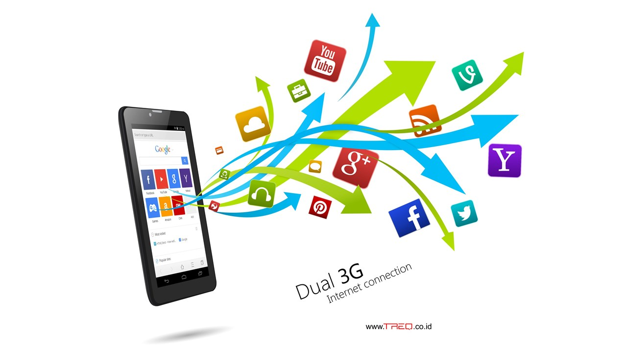 Dual 3g Service Treq Basic 3GK